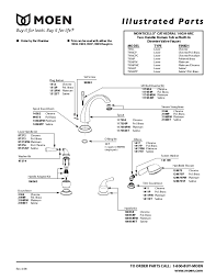 moen bathroom faucet parts diagram moen widespread bathroom faucet