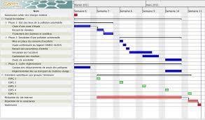 bureau d etude industriel planning prévisionnel bureau d etudes industrielles energies
