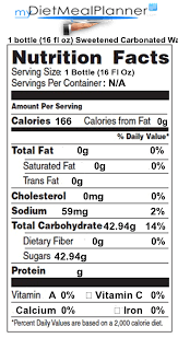 Water Bottle Nutrition Label Facts Beverages 1 Mydietmealplanner Template