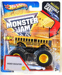 2013 Hot Wheels Monster Jam HIGHER EDUCATION 1st Edition Monster ... Hot Wheels Monster Jam Batman Vehicle Walmartcom Trucks Live Stay In Mcallen Tour Favourites 4 Pack Assorted Big W Test Subject Diecast With Wheel Wheelsreg Jamreg Favoritesreg Target Australia Mighty Minis Blind Styles May Vary Truck 2 Amazoncom Giant Grave Digger Mattel To Come Bloomington Next Year Iron Outlaw Monster Truck Jam Hot Wheels Ford Expedition Checker New Model 2013 Team Firestorm Youtube Julians Blog