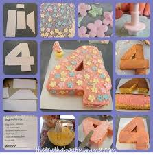 birthday cake number 4 caz filmer writes 4