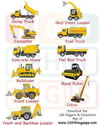 100 Construction Trucks Names Truck 4570 19201080 Azucarsj