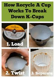 How Recycle A Cup Works To Break Down K Cups