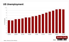 bureau of labor staistics bureau labor statistics us unemployment july 2009