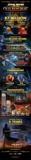 Jocuri Cu Stickman Death Living Room by Best 25 Online Star Wars Games Ideas On Pinterest Star Wars