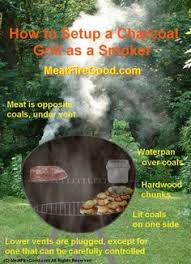 smoke woods for grilling grilling smoking and learning