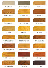 sansin staining log home staining cabin sealing ellijay