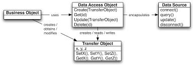 Java Design Patterns · ikite ikitethub Wiki · GitHub