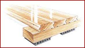 Action Cush 2 Floating Resilient Wood Athletic Floor System