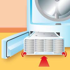 nettoyer le condenseur d un sèche linge lave linge