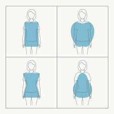 The Guide: Dressing For Your Body Shape | Stitch Fix Style How To Create Your Own Fashion Collection Youtube Draw Anime Body Female Printable Step By Drawing Emejing Learn Fashion Designing At Home Images Decorating Design Best 25 Zipper Ideas On Pinterest Tutorial Zippers And I Wanttodo Moments From Beauty Style Thats Sustainable A New Tfashion Formula Mckinsey Letters For Dental Assistant Thank You Letter Cert Cover Cut Sew Brooklyn Accelerator Myfavoriteadachecom Want Study Jewellery Lemark Institute Of Art Drawing Design Sketching 101 Become A Designer