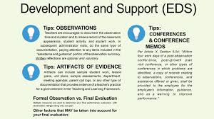 Resume Examples Training And Development Elegant Collection ... Resume Maddie Weber Download By Tablet Desktop Original Size Back To Professional Resume Aaron Dowdy Examples By Real People Ux Designer Example Kickresume Madison Genovese Barry Debois Sales Performance Samples Velvet Jobs Traing And Development Elegant Collection Sara Friedman Musician Cover Letter Sample Genius Steven Marking Baritone Riverlorian Photographer Filmmaker See A Of Superior