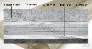 easy heat warm tile elite mat 16 sq ft by flooringsupplyshop com