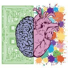 La Teoría De La Inteligencia Múltiple Y Sus Tipos BLOG