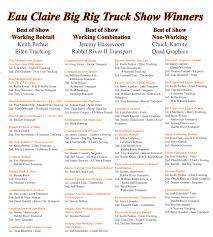 2012 Winners | Eau Claire Big Rig Truck Show 2012 Winners Eau Claire Big Rig Truck Show 2013 Youtube 2015 Light Parade 2016 Hlights Platinumsponsorbanner48 Movin Out The Tasure Hunt Fun With Rigs Truck Show Moves To Chippewa Falls 18th Annual Richard Crane Memorial And Light Parade Maxresdefaultjpg 19181083 Pickup Pinterest