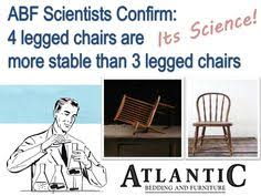 Atlantic Bedding And Furniture Charlotte Nc by Did You Know Http Charlotteabf Com Did You Know Furniture