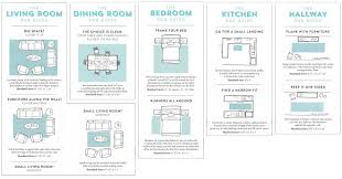 Cool Inspiration Dining Room Rug Size Guide What Should My Be Typical Medium Of Dinning Area Guidelines