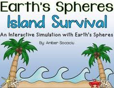 Earths Systems Survival Challenge Simulation