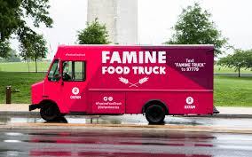 100 Truck Food Meng Wans Portfolio Tracker