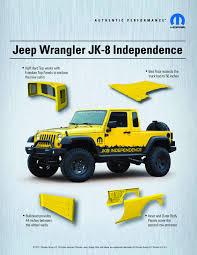 100 Jeep Wrangler Truck Conversion Kit JK8 20072012 Jeep
