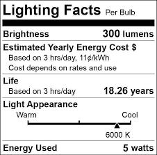 dc 24 volt to 60 volt 24v 60v led medium base light bulb 5
