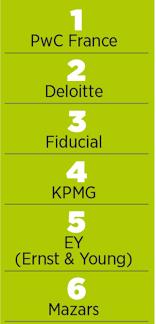classement cabinet d audit meilleurs employeurs de 2016 les chions dans l audit