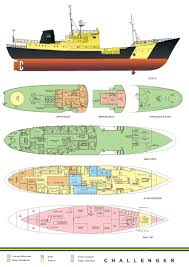 Images Deck Plans by D20 Modern Need Deck Plans For A Modern Commercial Ship