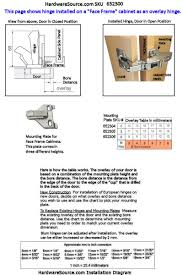 Cabinet Hardware Placement Standards by Blum 170 Degree Hinge For Face Frame Cabinets Hardwaresource Com