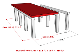Floor Joist Span Definition by Add Or Modify A Steel Joist And Plywood Or Osb Flooring System