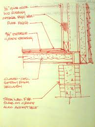 100 Foundation For Shipping Container Home Container Foundations R One Studio Architecture