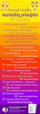 Nextech Internet Help Desk by Best 25 Instagram Messages Online Ideas On Pinterest Whiteboard