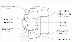 Keurig B40 Diagram Auto Electrical Wiring U2022 Rh Wiringdiagramcenter Today Coffee Maker Repair Makers On Sale