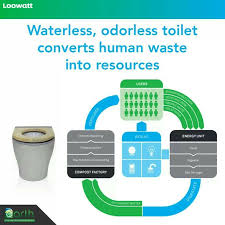 waterless toilets for the home 107 best oh crap images on composting toilet toilets