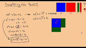 Virtual Algebra Tiles For Ipad by 17 Free Interactive Algebra Tiles Review Of Kinetic Books