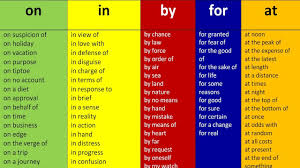 PREPOSITIONAL PHRASES PREPOSITIONS IN ENGLISH GRAMMAR LESSONS FOR