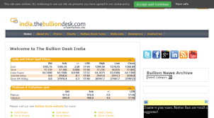 Alms Ssd Help Desk Number by Www The Bullion Desk Com India Desk Design Ideas