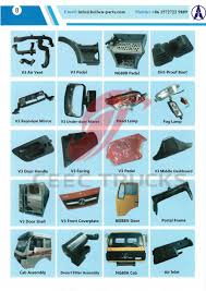 Parts Catalogue Beiben Trucks Accessories Catalogue SECTION 1 Parts ... Kessler Kpod Premium Track Dolly Trucks Accsories Tripods 2018 Frontier Truck Nissan Usa In Store Louisville Ky Amazoncom Aoshima 5 Toyota Longbed Lifted 95 124 Left New Summit White Gmc Sierra 1500 For Sale In Virginia Parts Caridcom Archives Featuring Linex And Accsoriesncovers Inc Midiowa Custom Upholstery Ames Iowa Isuzu Pickup Truck Accsories Autoparts By Worldstylingcom 5pcs Universal Auto Carpet Vehicles Floorliner