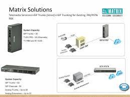 Service Provider Presentation - Ppt Video Online Download