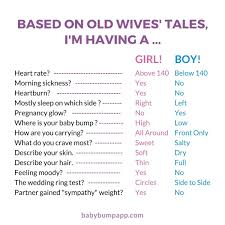 Pin By Janna Sanders On Its ABOY Gender Prediction