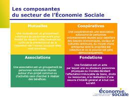 chambre r馮ionale de l 馗onomie sociale et solidaire l économie sociale et solidaire ppt télécharger