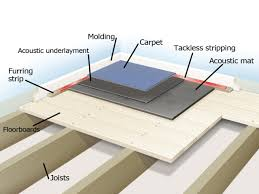Squeaky Floors Under Carpet by Soundproofing A Floor How Tos Diy