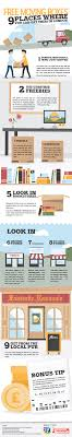 Infographic] Where To Get Free Boxes For Moving Penske Truck Rental Reviews Infographic How To Safely Pack A Moving Live Uncluttered Blog To Your Youtube Like Pro Advice On And Properly Load Use Head Save Back Free Guide Access Self Storage In Nj Ny Online Solution For Moving Overseas Icontainers Professional Movers Wrap Fniture Infographic Where Get Boxes