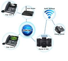 Plextel IP-PBX System For Enterprise
