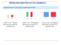 modeling addition of polynomials ppt
