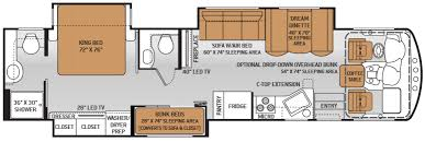 31E Bunkhouse Class C Motorhomes RV With Bunk Beds