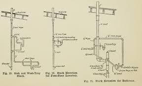 Tub Drain Assembly Diagram by Bathroom Bathroom Sink Drain Adapter Bathtub Drain Install P