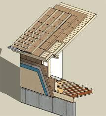 dossier comment réaliser une isolation de toiture en méthode