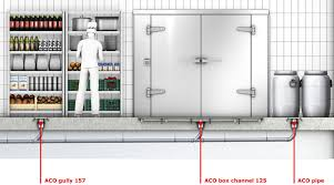 ACO Commercial Kitchens