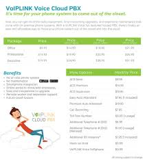 VOIP | Hi-Line Supply How It Works Socket Entry 17 By Kvd05 For Design An Pricing Table Infographic Business Voip Phone System Improcom Compare Voip Providers Prices Infographic 14 Goip 1 Voipgsm Gateway Channel Transforms Small Hotel Businses Into Big Players Hosted Pbx Plans And Pricing Unifiedring To Add Or Update Mobile Top Up Rates Table Uc Roadmap Whats Ahead Post No Jitter Solutions Callcontrol