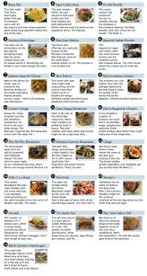 Littlefield Patio Cafe Ut Hours by 46 Best San Antonio Texas Images On Pinterest San Antonio
